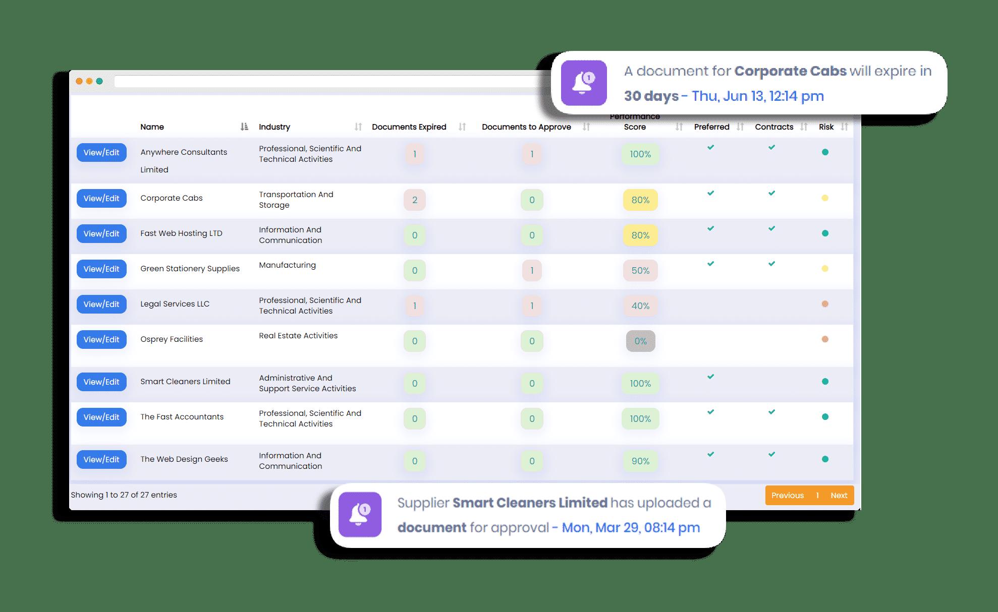 Supplier Management Software Table oboloo