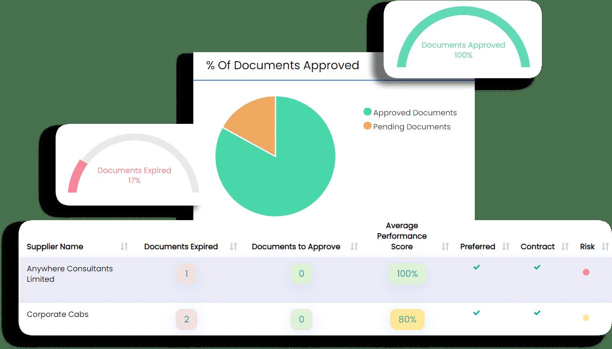 oboloo supplier management dashboard